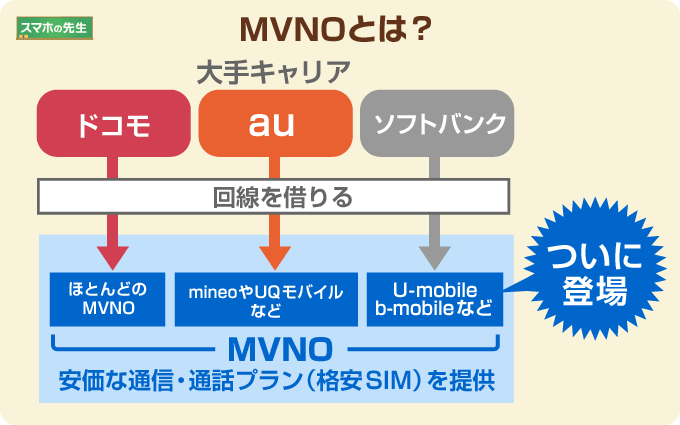 softbank,mvno,iphone,01.png